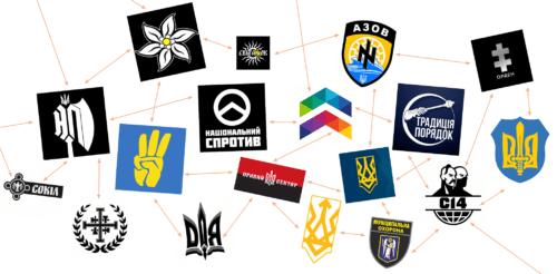 Ukrainan äärioikeisto toimii valtion rakenteissa