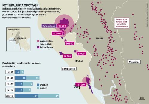 Rohingyat: torjutut ja hylätyt